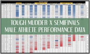 Tough Mudder X SEMIFINAL Male Athlete Performance Data