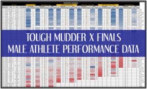 Tough Mudder X FINAL Male Athlete Performance Data