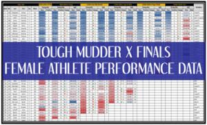 Tough Mudder X FINAL Female Athlete Performance Data